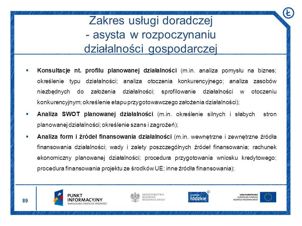 89 Konsultacje nt. profilu planowanej działalności (m.in. analiza pomysłu na biznes; określenie typu działalności; analiza otoczenia konkurencyjnego;