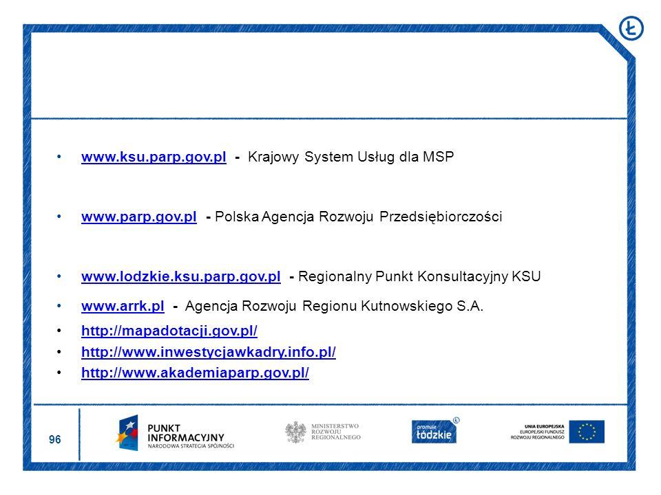 96 www.ksu.parp.gov.pl - Krajowy System Usług dla MSPwww.ksu.parp.gov.pl www.parp.gov.pl - Polska Agencja Rozwoju Przedsiębiorczościwww.parp.gov.pl ww
