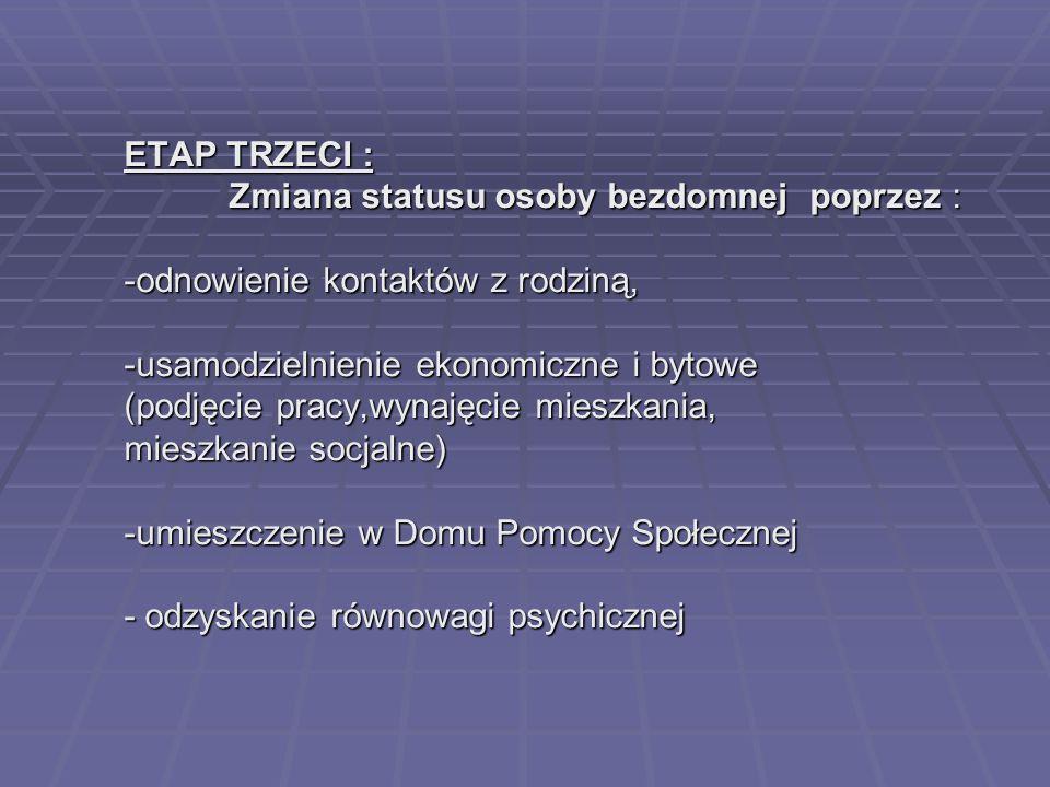 ETAP TRZECI : Zmiana statusu osoby bezdomnej poprzez : -odnowienie kontaktów z rodziną, -usamodzielnienie ekonomiczne i bytowe (podjęcie pracy,wynajęc