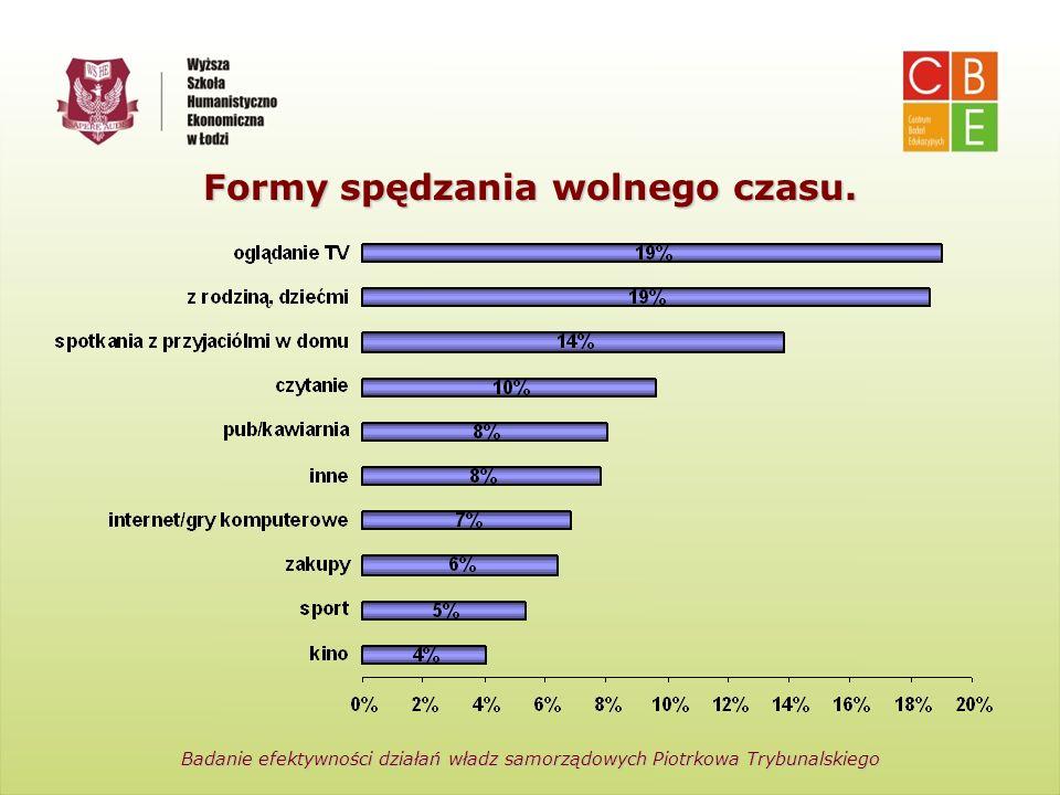Centrum Badań Edukacyjnych Wyższa Szkoła Humanistyczno-Ekonomiczna w Łodzi Formy spędzania wolnego czasu. Badanie efektywności działań władz samorządo