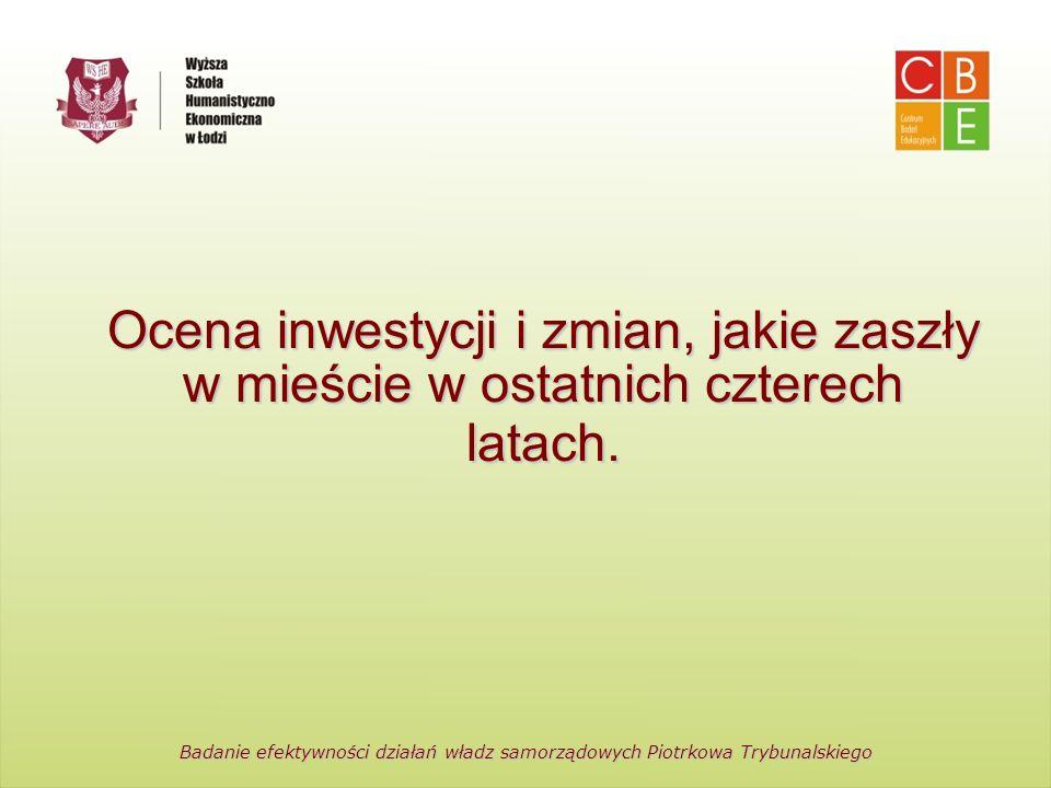Centrum Badań Edukacyjnych Wyższa Szkoła Humanistyczno-Ekonomiczna w Łodzi Ocena inwestycji i zmian, jakie zaszły w mieście w ostatnich czterech latac