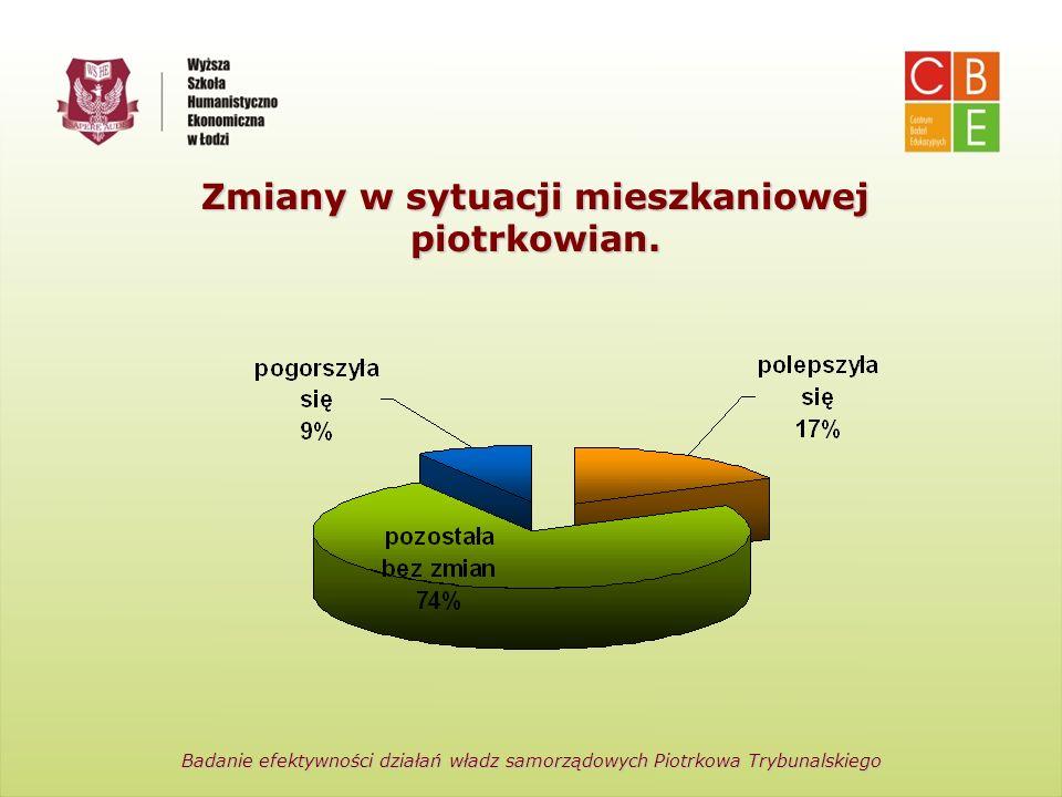 Centrum Badań Edukacyjnych Wyższa Szkoła Humanistyczno-Ekonomiczna w Łodzi Badanie efektywności działań władz samorządowych Piotrkowa Trybunalskiego Z