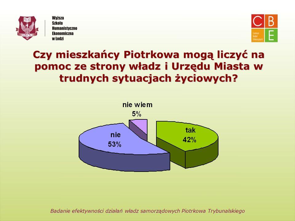 Centrum Badań Edukacyjnych Wyższa Szkoła Humanistyczno-Ekonomiczna w Łodzi Badanie efektywności działań władz samorządowych Piotrkowa Trybunalskiego C