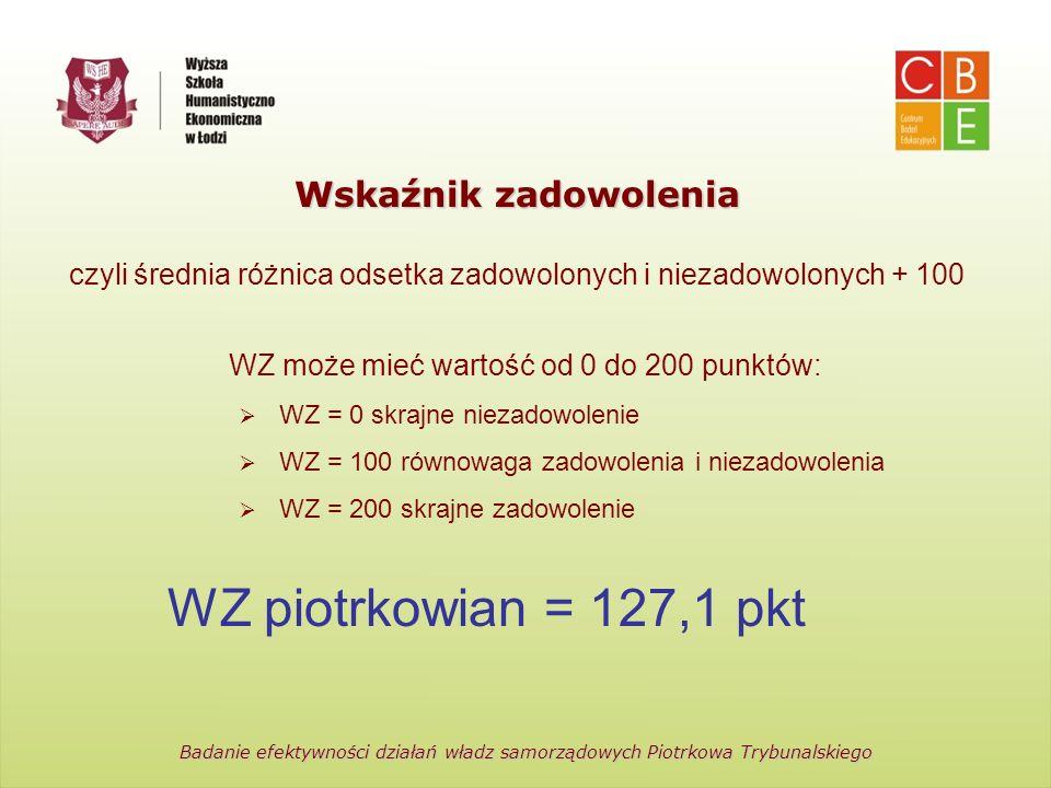 Centrum Badań Edukacyjnych Wyższa Szkoła Humanistyczno-Ekonomiczna w Łodzi Badanie efektywności działań władz samorządowych Piotrkowa Trybunalskiego W
