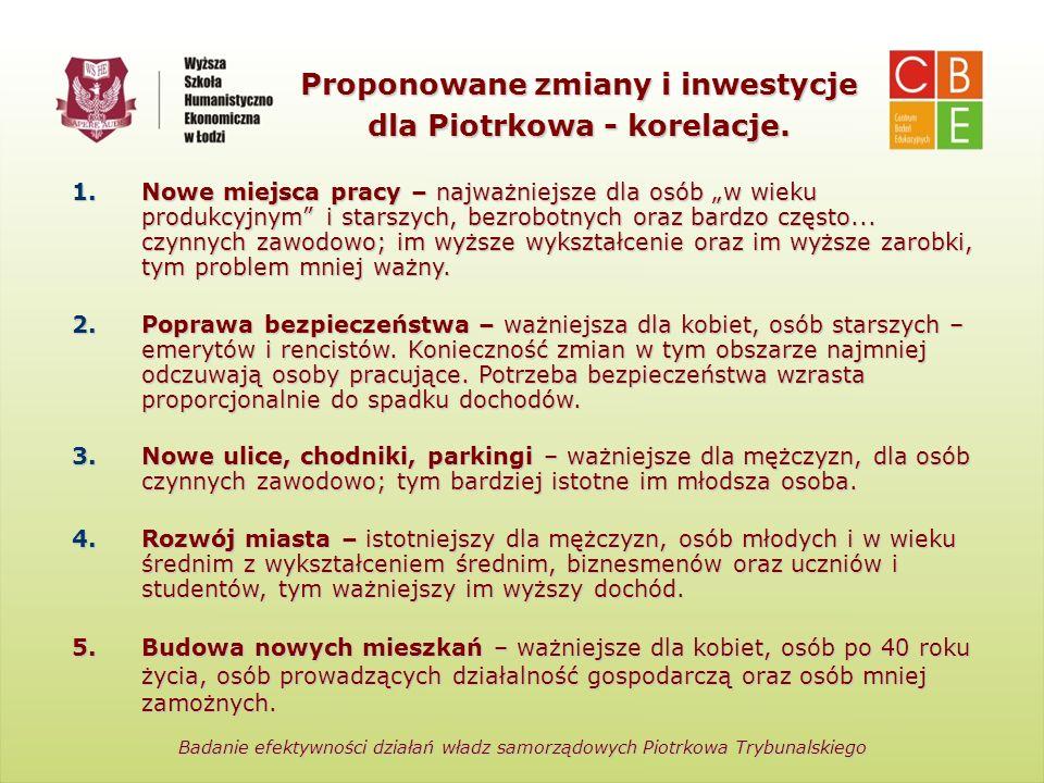 Centrum Badań Edukacyjnych Wyższa Szkoła Humanistyczno-Ekonomiczna w Łodzi Proponowane zmiany i inwestycje dla Piotrkowa - korelacje. Badanie efektywn