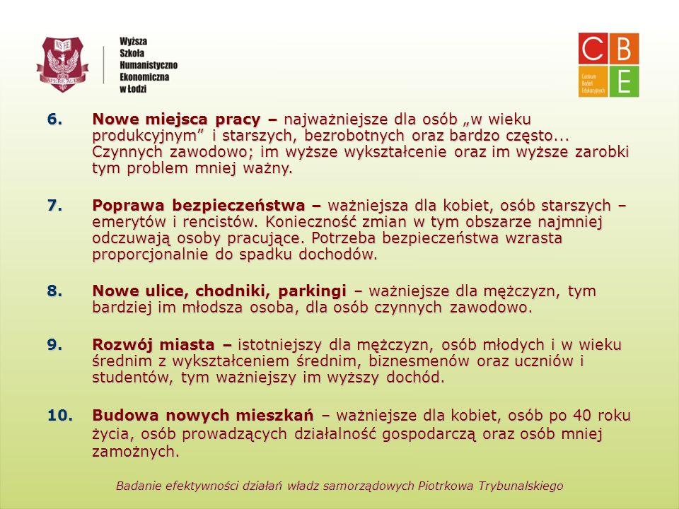Centrum Badań Edukacyjnych Wyższa Szkoła Humanistyczno-Ekonomiczna w Łodzi Badanie efektywności działań władz samorządowych Piotrkowa Trybunalskiego 6