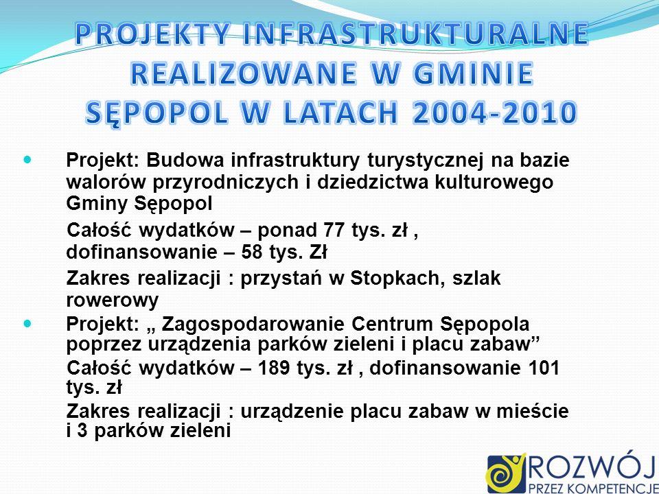 Projekt: Budowa infrastruktury turystycznej na bazie walorów przyrodniczych i dziedzictwa kulturowego Gminy Sępopol Całość wydatków – ponad 77 tys. zł