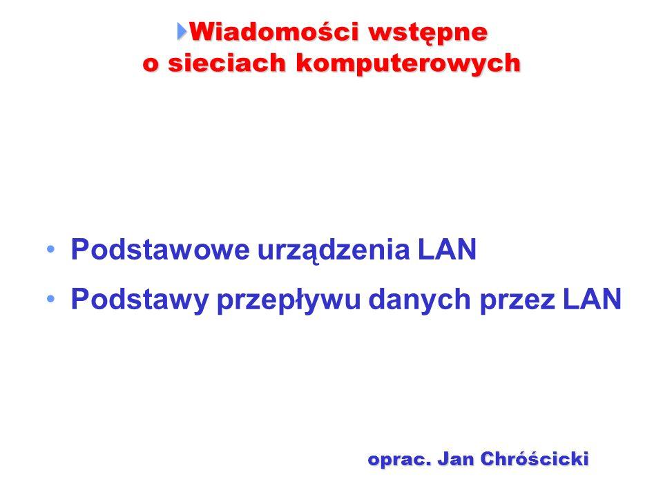 Wiadomości wstępne o sieciach komputerowych Wiadomości wstępne o sieciach komputerowych Podstawowe urządzenia LAN Podstawy przepływu danych przez LAN
