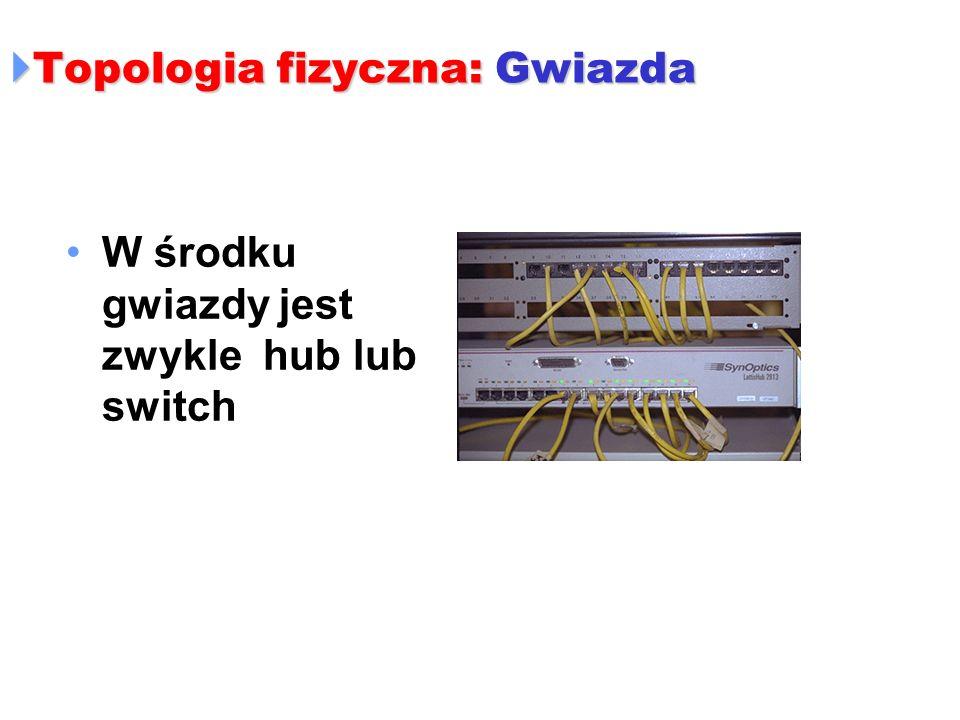 Topologia fizyczna: Gwiazda Topologia fizyczna: Gwiazda W środku gwiazdy jest zwykle hub lub switch