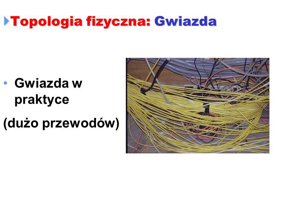 Topologia fizyczna: Gwiazda Topologia fizyczna: Gwiazda Gwiazda w praktyce (dużo przewodów)