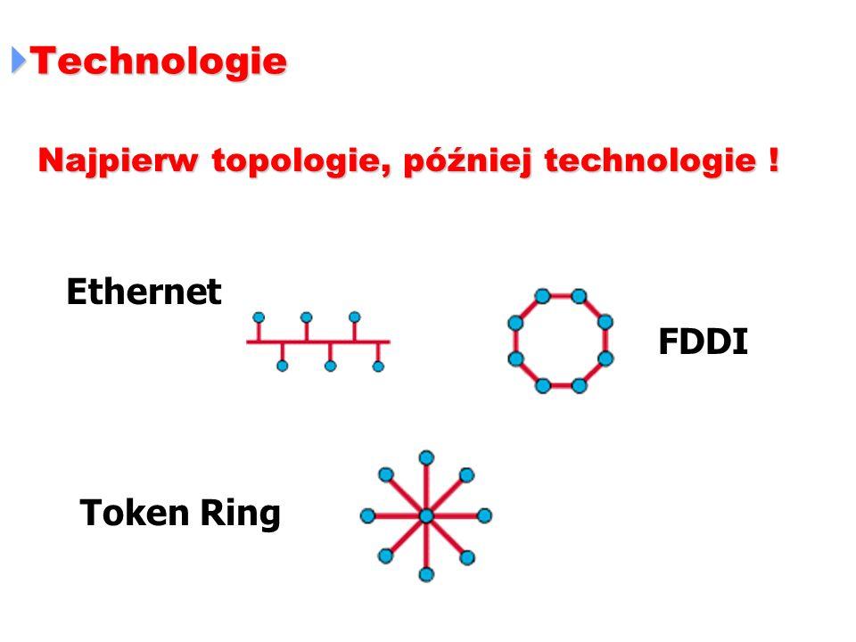 Technologie Technologie Ethernet FDDI Token Ring Najpierw topologie, później technologie !