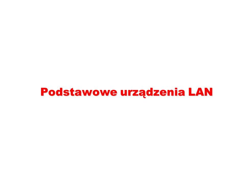 Podstawowe urządzenia LAN
