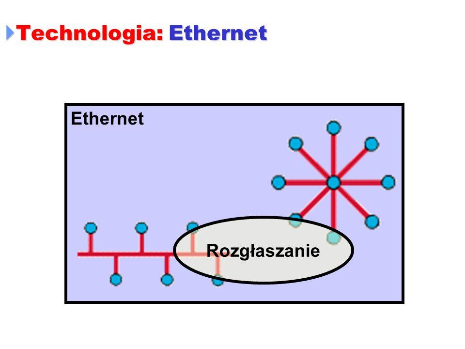 Technologia: Ethernet Technologia: Ethernet Ethernet Rozgłaszanie