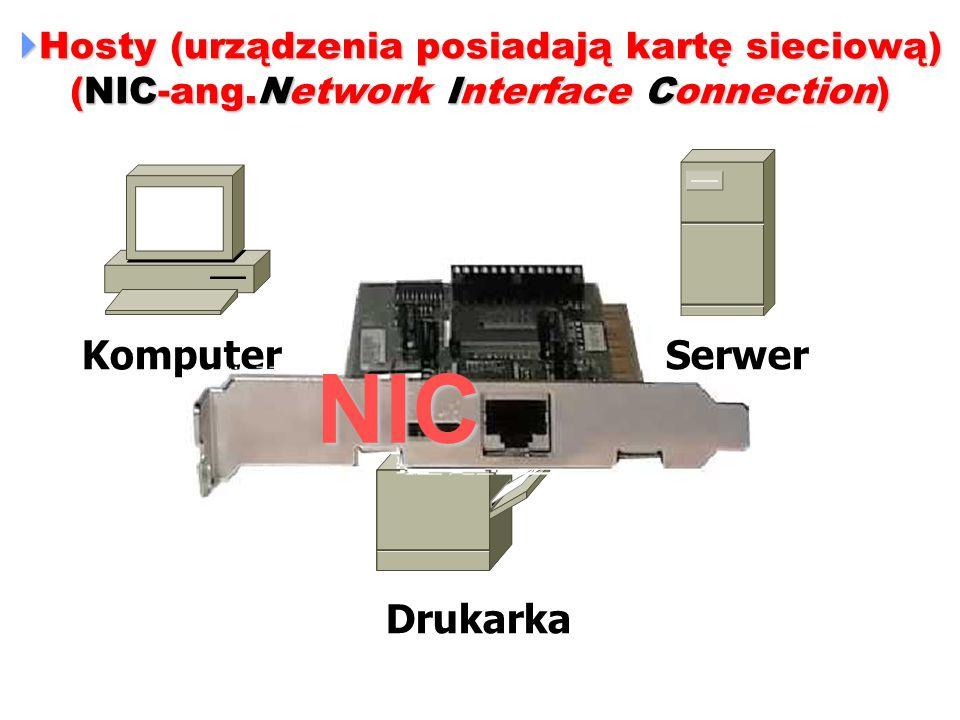 Hosty (urządzenia posiadają kartę sieciową) (NIC-ang.Network Interface Connection) Hosty (urządzenia posiadają kartę sieciową) (NIC-ang.Network Interf