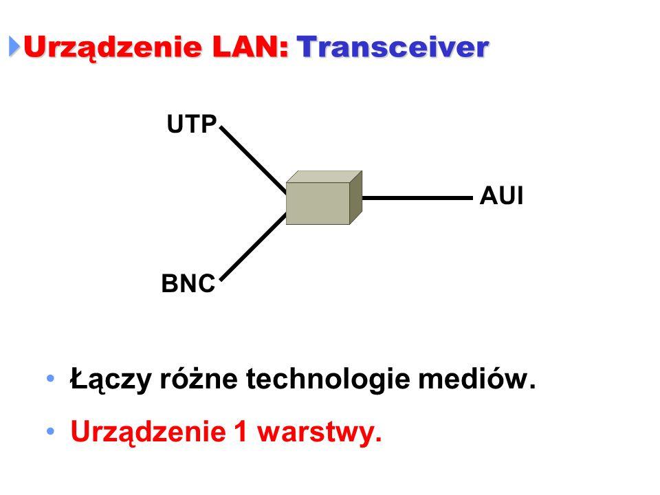 Urządzenie LAN: Transceiver Urządzenie LAN: Transceiver Łączy różne technologie mediów. Urządzenie 1 warstwy. UTP BNC AUI