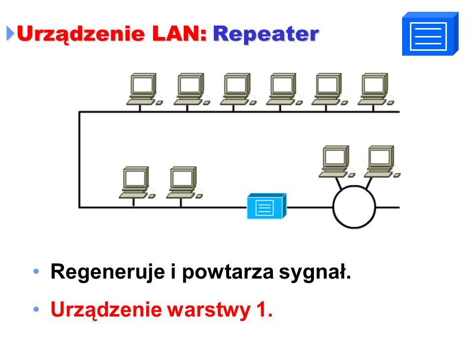 Urządzenie LAN: Repeater Urządzenie LAN: Repeater Regeneruje i powtarza sygnał. Urządzenie warstwy 1.