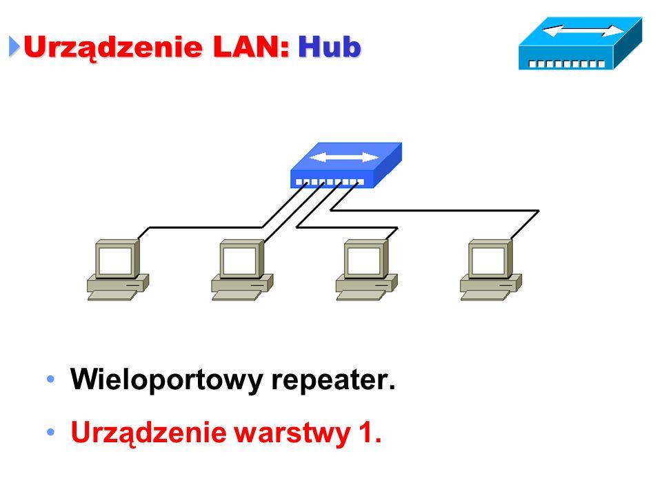 Urządzenie LAN: Hub Urządzenie LAN: Hub Wieloportowy repeater. Urządzenie warstwy 1.