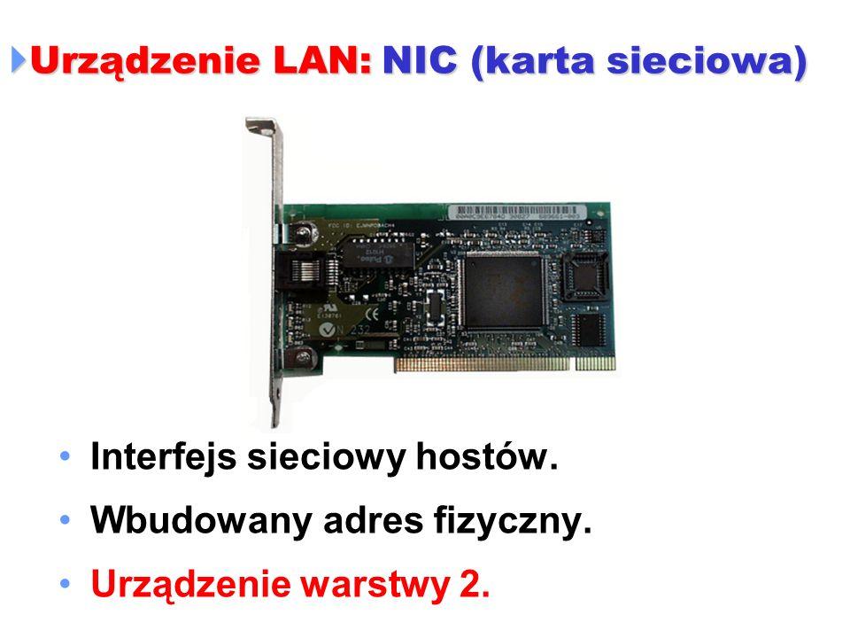 Urządzenie LAN: NIC (karta sieciowa) Urządzenie LAN: NIC (karta sieciowa) Interfejs sieciowy hostów. Wbudowany adres fizyczny. Urządzenie warstwy 2.