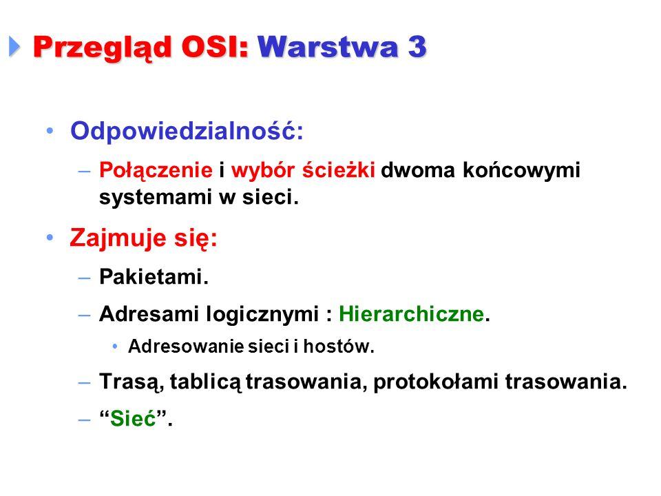 Przegląd OSI: Warstwa 3 Przegląd OSI: Warstwa 3 Odpowiedzialność: –Połączenie i wybór ścieżki dwoma końcowymi systemami w sieci. Zajmuje się: –Pakieta