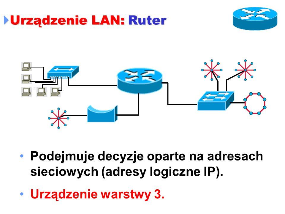 Urządzenie LAN: Ruter Urządzenie LAN: Ruter Podejmuje decyzje oparte na adresach sieciowych (adresy logiczne IP). Urządzenie warstwy 3.