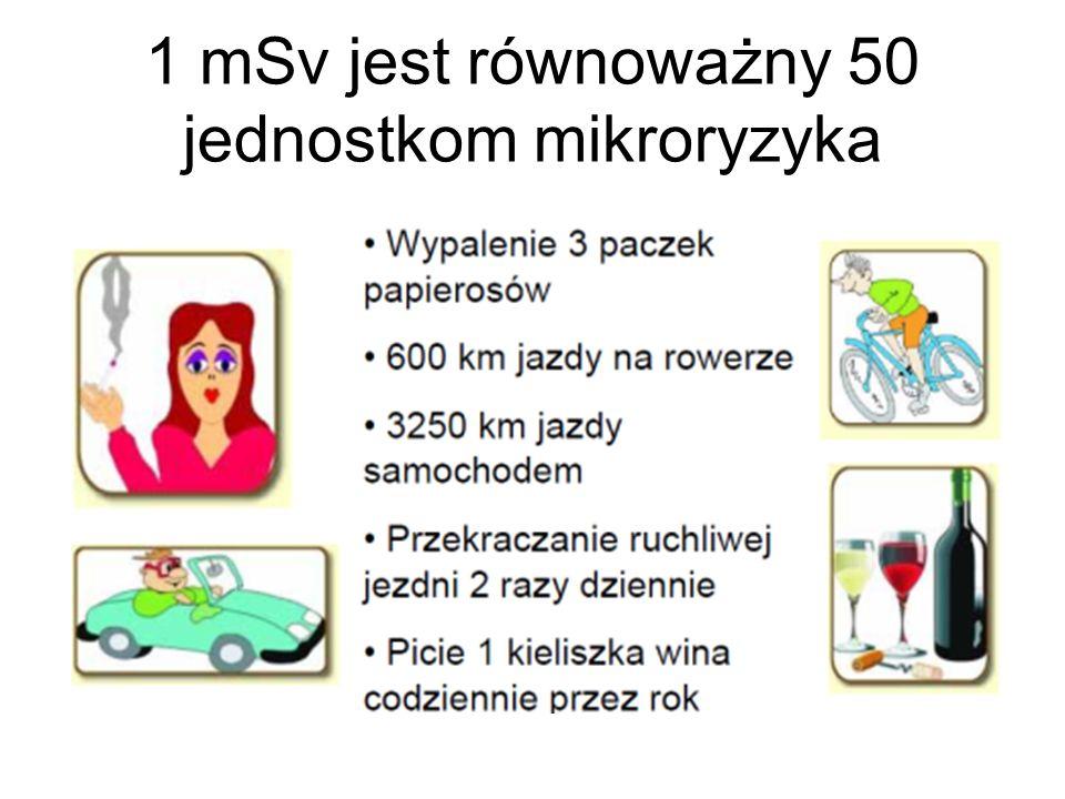 1 mSv jest równoważny 50 jednostkom mikroryzyka