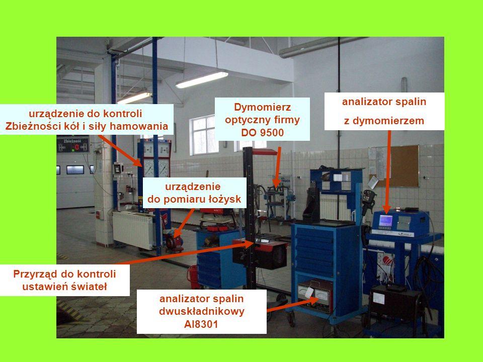 analizator spalin z dymomierzem analizator spalin dwuskładnikowy AI8301 Przyrząd do kontroli ustawień świateł Dymomierz optyczny firmy DO 9500 urządze