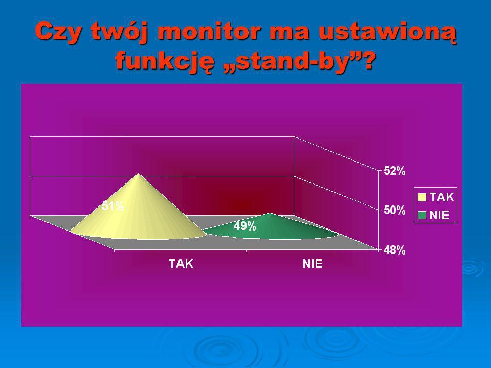Czy twój monitor ma ustawioną funkcję stand-by