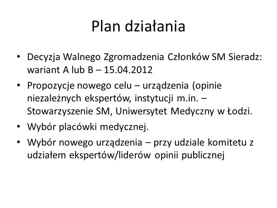 Plan działania Decyzja Walnego Zgromadzenia Członków SM Sieradz: wariant A lub B – 15.04.2012 Propozycje nowego celu – urządzenia (opinie niezależnych