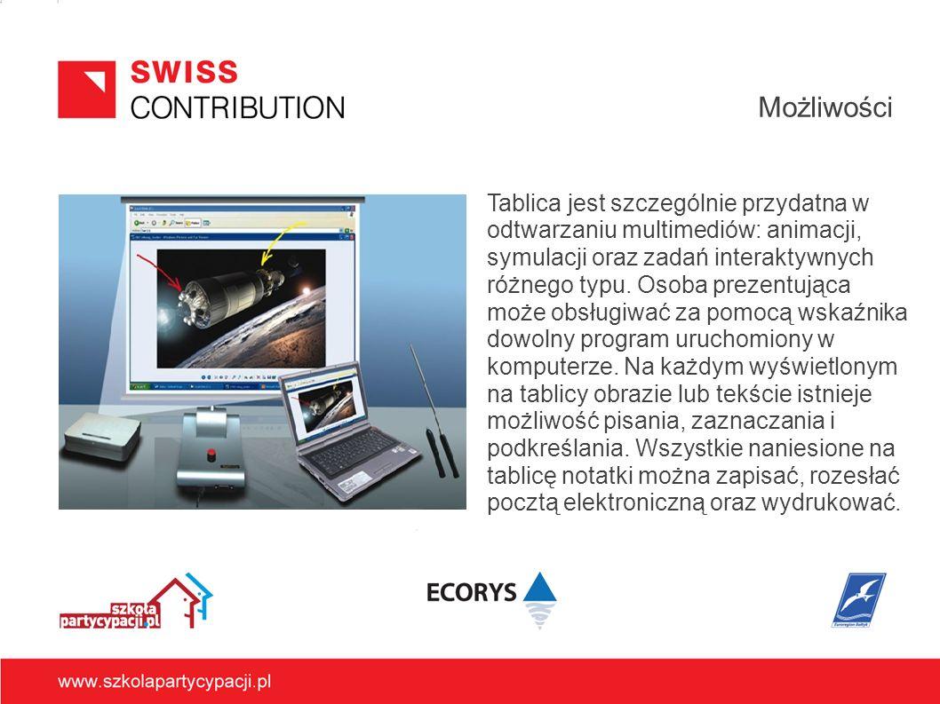 Tablica jest szczególnie przydatna w odtwarzaniu multimediów: animacji, symulacji oraz zadań interaktywnych różnego typu.