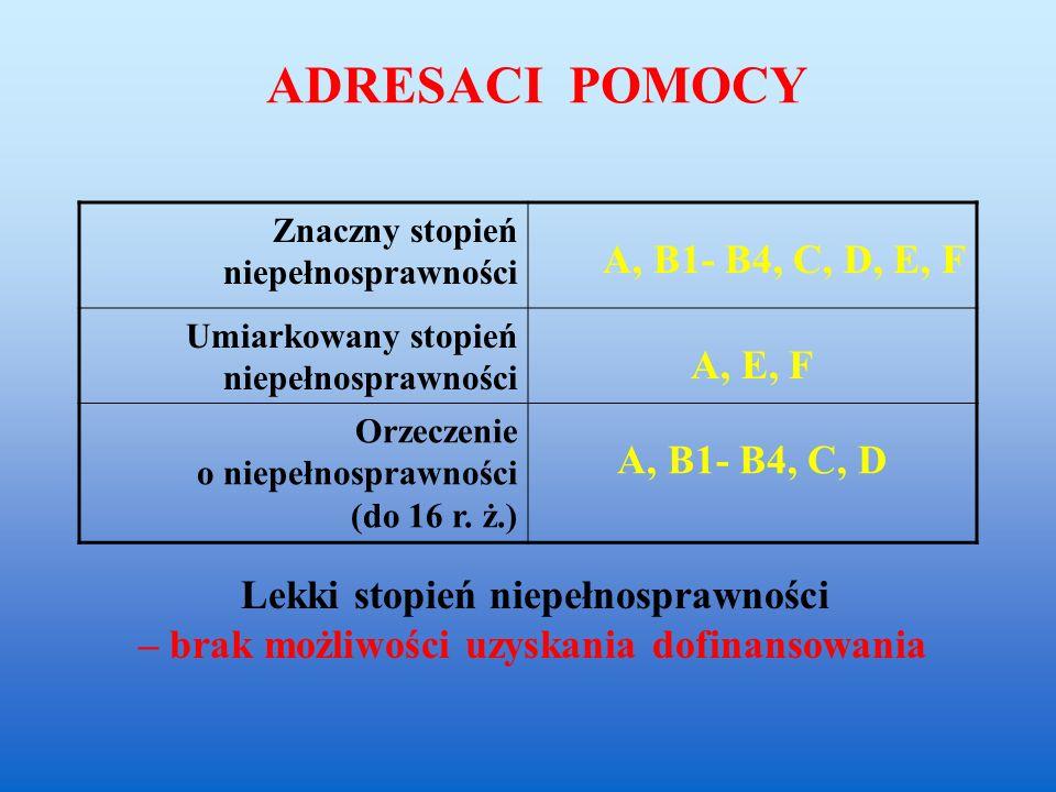 ADRESACI POMOCY Znaczny stopień niepełnosprawności A, B1- B4, C, D, E, F Umiarkowany stopień niepełnosprawności A, E, F Orzeczenie o niepełnosprawności (do 16 r.