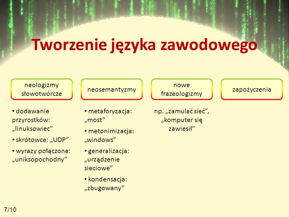 Tworzenie języka zawodowego neologizmy słowotwórcze neosemantyzmy nowe frazeologizmy dodawanie przyrostków: linuksowiec skrótowce: UDP wyrazy połączone: uniksopochodny metaforyzacja: most metonimizacja: windows generalizacja: urządzenie sieciowe kondensacja: zbugowany np.