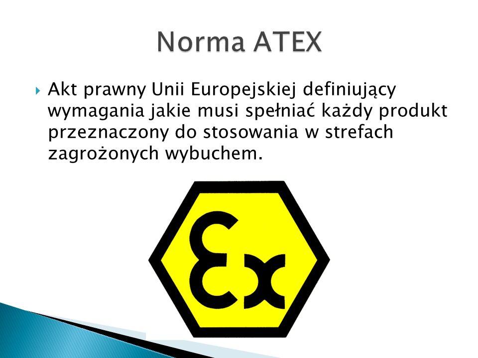 Akt prawny Unii Europejskiej definiujący wymagania jakie musi spełniać każdy produkt przeznaczony do stosowania w strefach zagrożonych wybuchem.