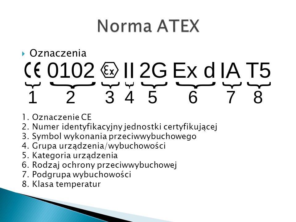 Oznaczenia 1. Oznaczenie CE 2. Numer identyfikacyjny jednostki certyfikującej 3. Symbol wykonania przeciwwybuchowego 4. Grupa urządzenia/wybuchowości