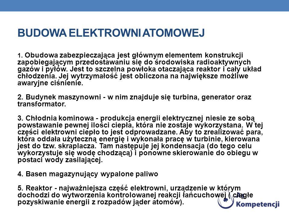 BUDOWA ELEKTROWNI ATOMOWEJ 1.
