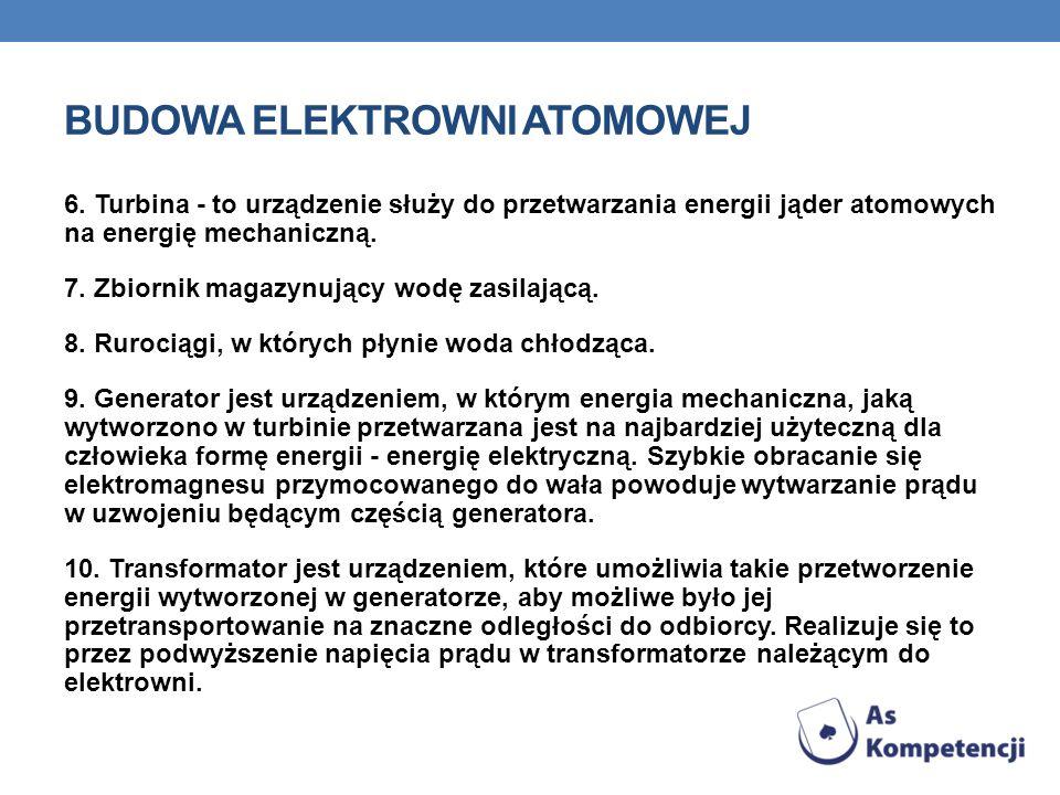BUDOWA ELEKTROWNI ATOMOWEJ 6.