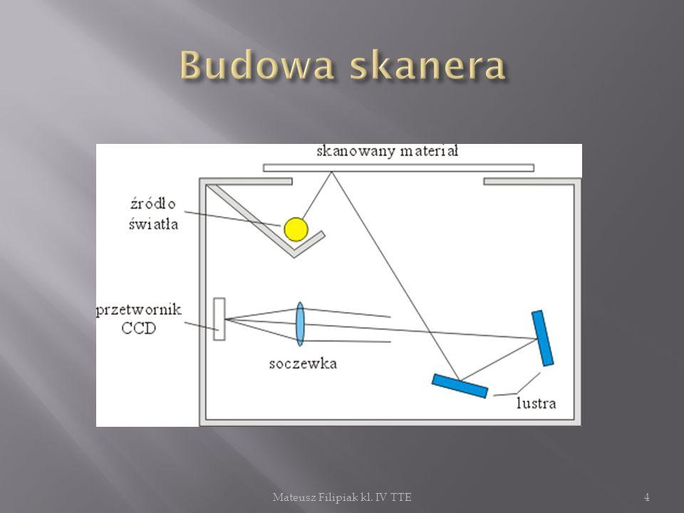Urządzenie peryferyjne komputera pozwalające na stworzenie postaci cyfrowej obrazu z oryginałów transparentnych (przeźroczystych) czyli slajdów lub negatywów fotograficznych.