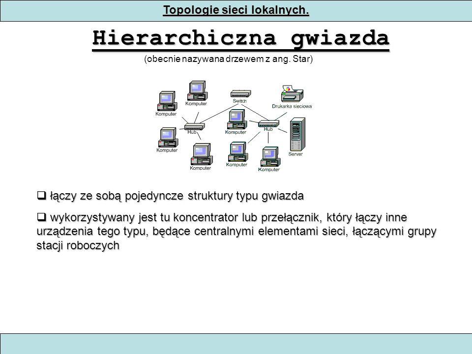 Topologie sieci lokalnych.Hierarchiczna gwiazda (obecnie nazywana drzewem z ang.