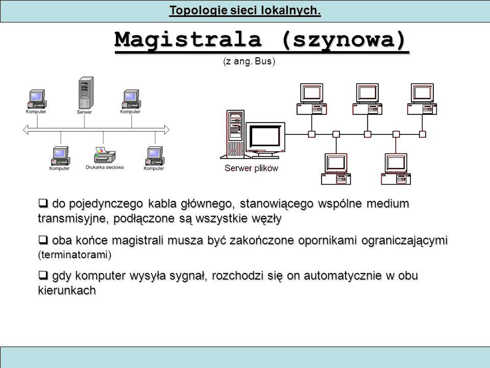 Topologie sieci lokalnych.Magistrala (szynowa) (z ang.