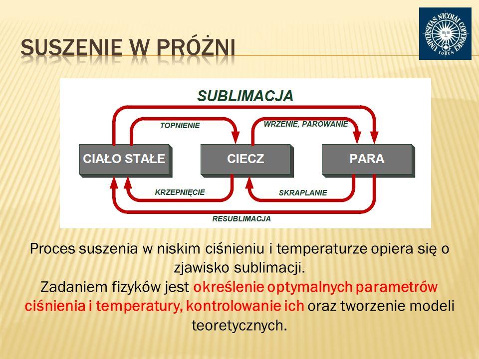Proces suszenia w niskim ciśnieniu i temperaturze opiera się o zjawisko sublimacji.