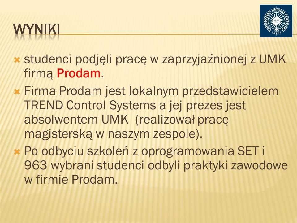 dr Zbigniew Łukasiak – kierownik zespołu dr Anna Zawadzka dr Przemysław Płóciennik mgr inż.