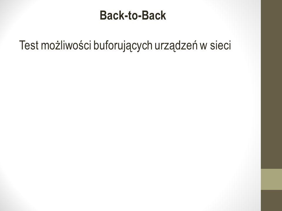 Back-to-Back Test możliwości buforujących urządzeń w sieci