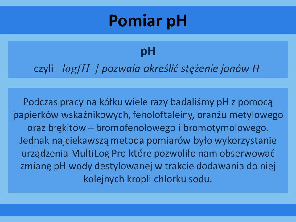 Pomiar pH Podczas pracy na kółku wiele razy badaliśmy pH z pomocą papierków wskaźnikowych, fenoloftaleiny, oranżu metylowego oraz błękitów – bromofeno