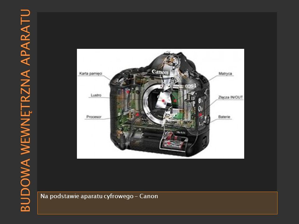 Na podstawie aparatu cyfrowego - Canon