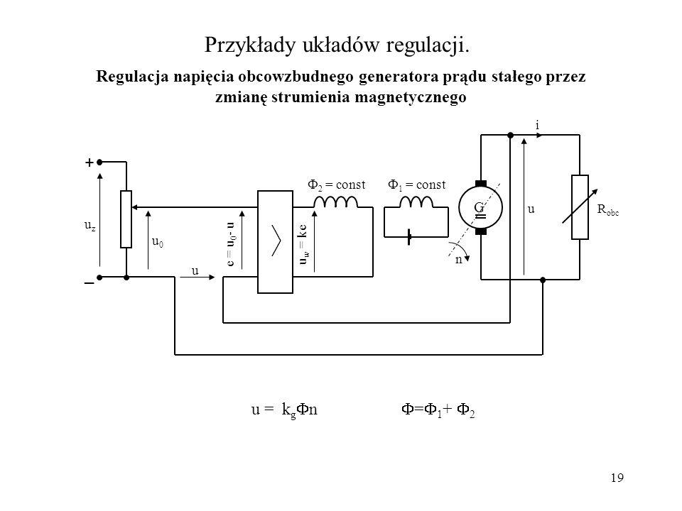 19 Regulacja napięcia obcowzbudnego generatora prądu stałego przez zmianę strumienia magnetycznego R obc u = k g n G e = u 0 - u u u0u0 u w = ke uzuz
