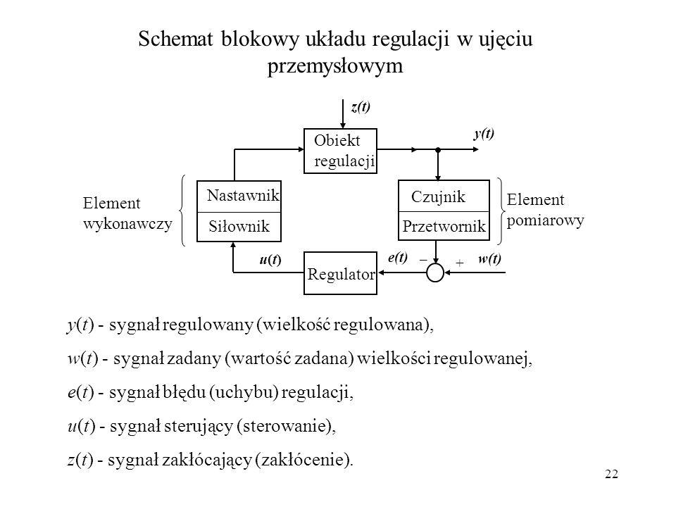 22 e(t) + w(t) u(t)u(t) y(t) Regulator Obiekt regulacji _ z(t) Nastawnik Siłownik Czujnik Przetwornik Element pomiarowy Element wykonawczy y(t) - sygn