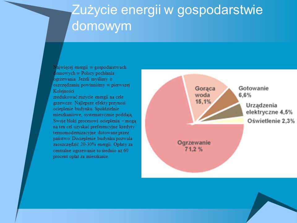 Zużycie energii w gospodarstwie domowym Najwięcej energii w gospodarstwach domowych w Polscy pochłania ogrzewania. Jeżeli myślimy o oszczędzaniu powin