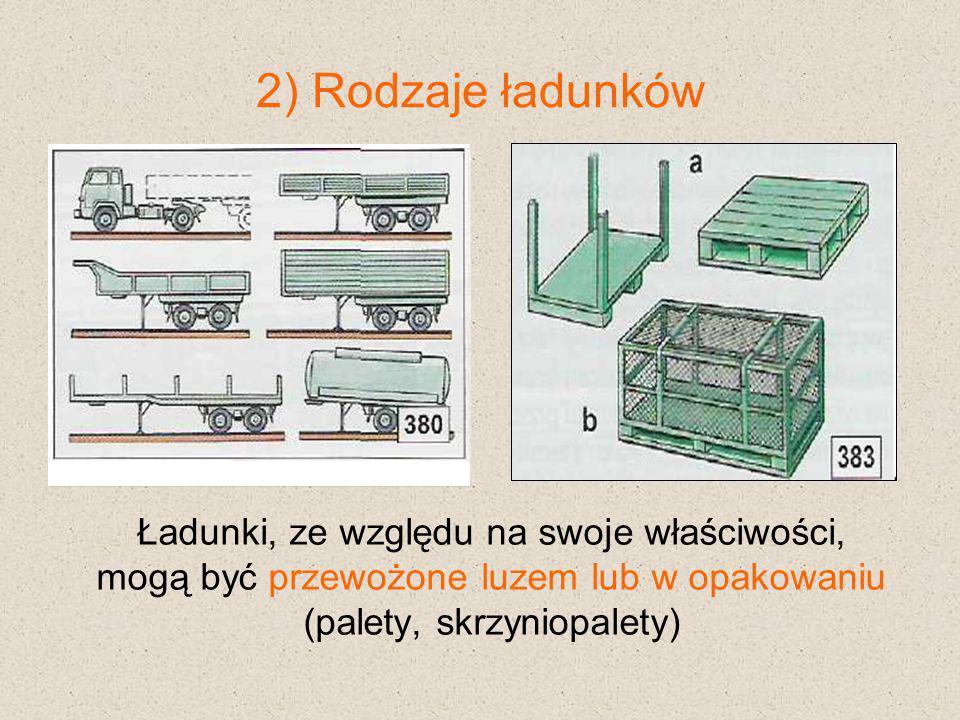 Zdjęcia i rysunki pobrane z podręcznika: Marian Ośko, Henryk Próchniewicz Podręcznik kierowcy Grupa IMAGE sp.