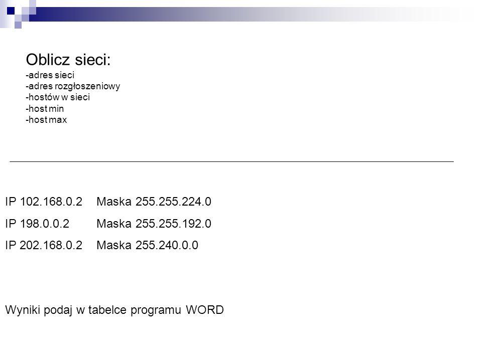 Oblicz sieci: -adres sieci -adres rozgłoszeniowy -hostów w sieci -host min -host max IP 102.168.0.2 Maska 255.255.224.0 IP 198.0.0.2 Maska 255.255.192