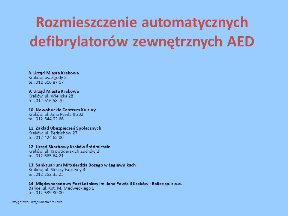 8. Urząd Miasta Krakowa Kraków, os. Zgody 2 tel. 012 616 87 17 9. Urząd Miasta Krakowa Kraków, ul. Wielicka 28 tel. 012 616 58 70 10. Nowohuckie Centr