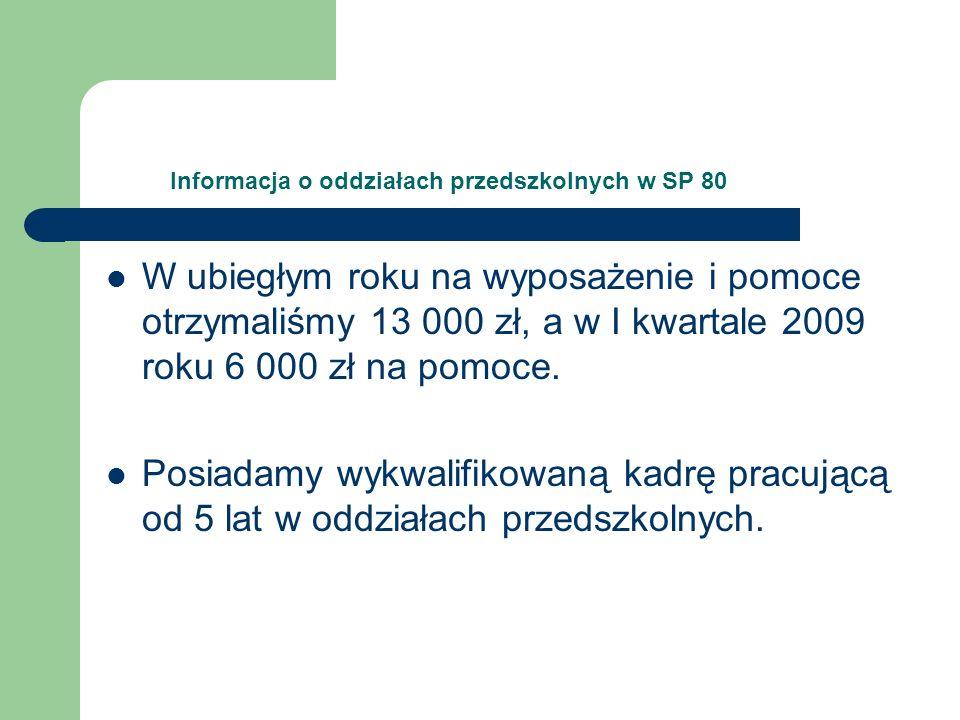 Informacja o oddziałach przedszkolnych w SP 80 W ubiegłym roku na wyposażenie i pomoce otrzymaliśmy 13 000 zł, a w I kwartale 2009 roku 6 000 zł na pomoce.